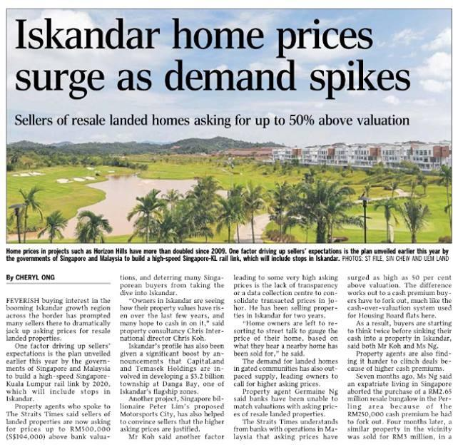 Iskandar home prices surge as demand spikes – theastaka