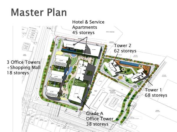 The Astaka Masterplan