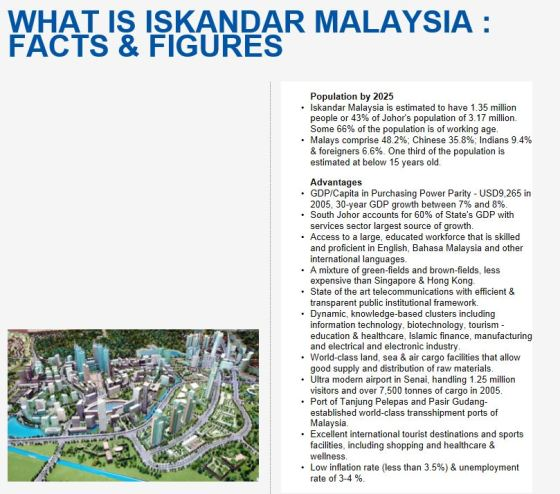 what is iskandar malaysia: facts and figures!