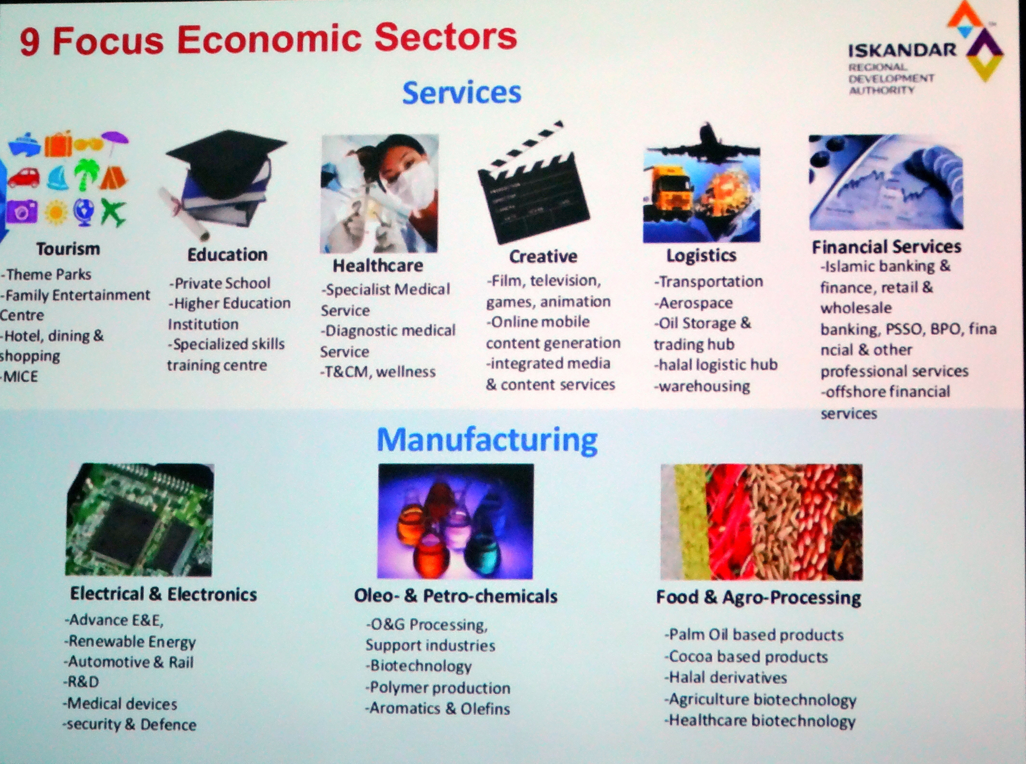 9 Focus Economic Sectors