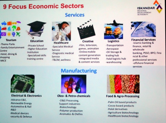 9 Focus Economic Sectors