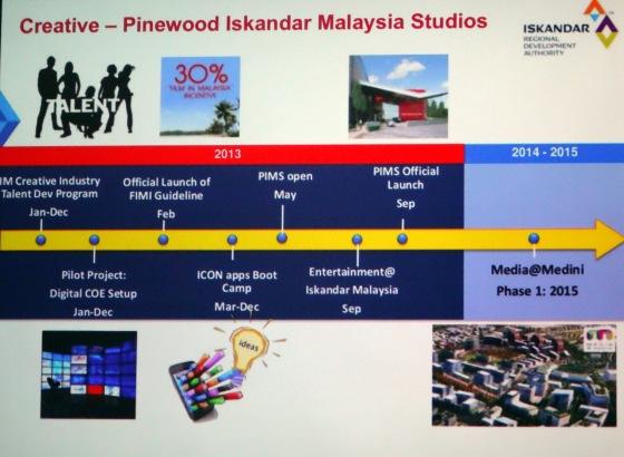 Creative - Pinewood Iskandar  Malaysia Studios