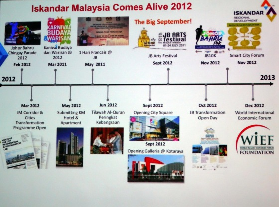 Iskandar Malaysia comes alive 2012
