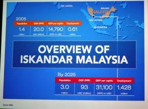 ASTAKA, ASTAKA Johor, ASTAKA padu Sdn Bhd, ASTAKA Jb, The ASTAKA, The ASTAKA Jb, ISKANDAR project, ISKANDAR property, Tallest residential building in Malaysia, Tallest condo in Jb, country garden, danga bay, Astaka price, astaka forum, astaka showflat, tallest condo in jb, tallest condo in Malaysia, ASTAKA FORUM