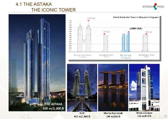THE ASTAKA PROJECT INTRODUCTION-B-300416_Page_16